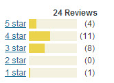 Review Filter by Star Rating